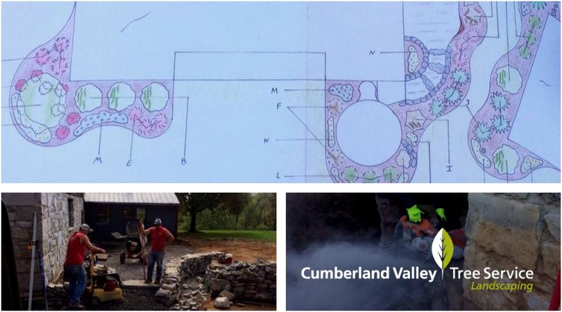 The Landscape Design Process Part 3: Implementation